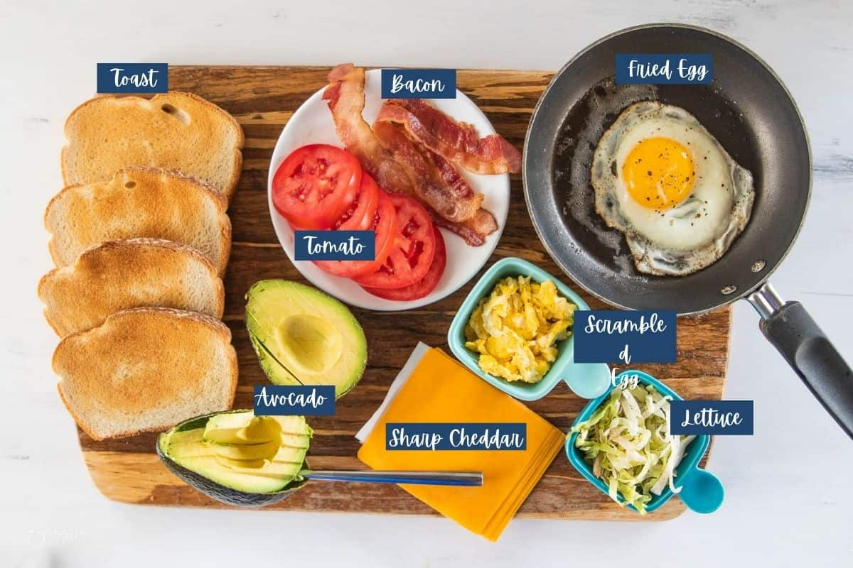 Labeled ingredients for avocado toast including tomato, bacon, cheese, and eggs.